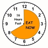 Eat only between 10 o'clock in the morning and 6 o'clock in the evening, and lose weight effortlessly